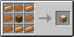 Iron Chests Mod 1.8/1.7.10